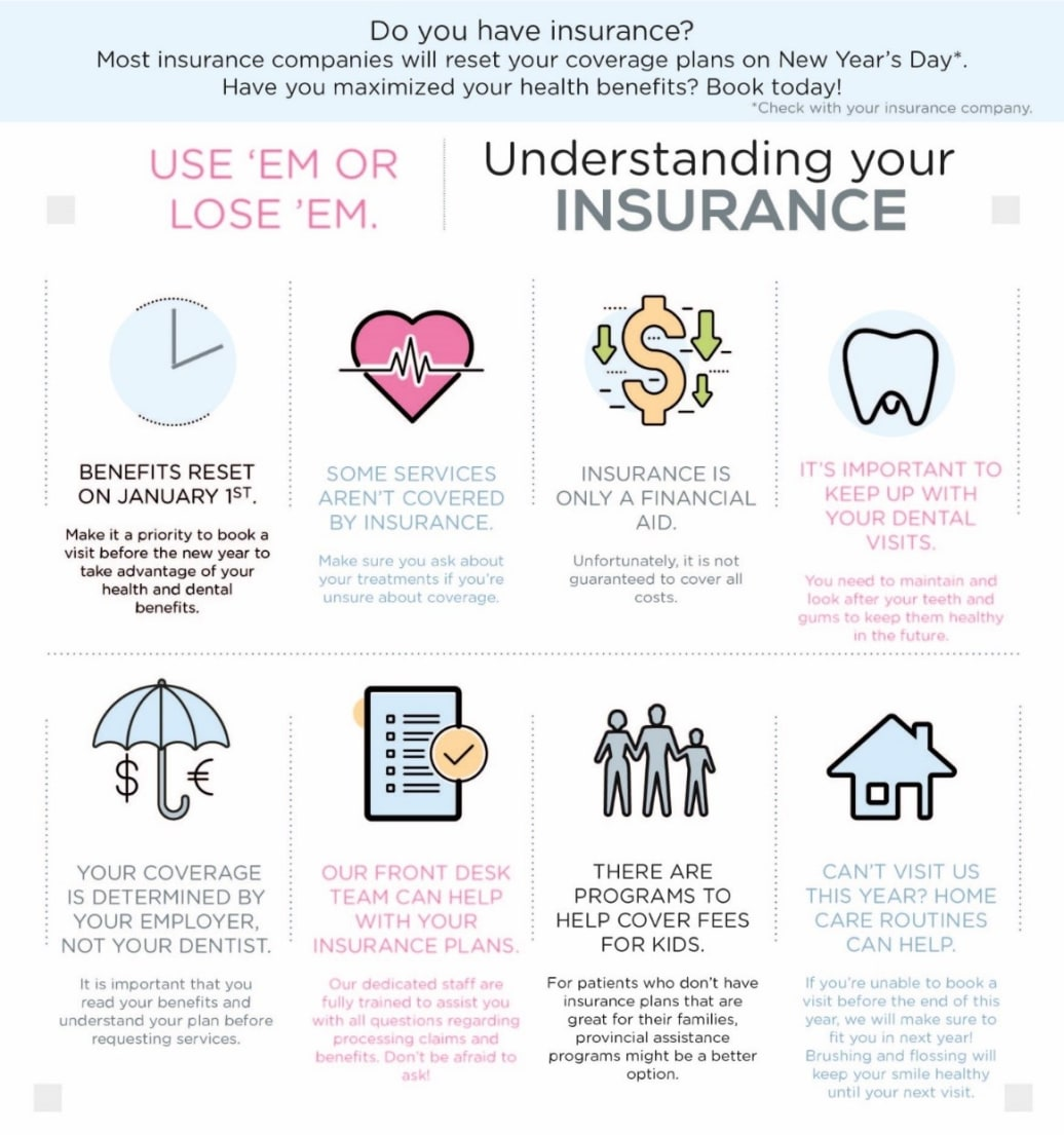 Dental Insurance Infographic